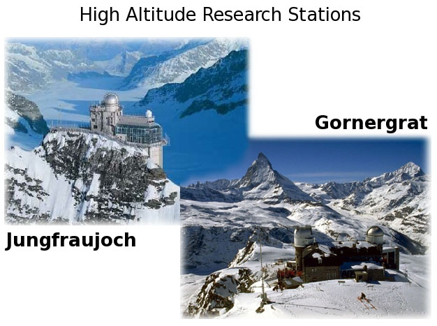 High Altitude Research Stations Jungfraujoch and Gornergrat